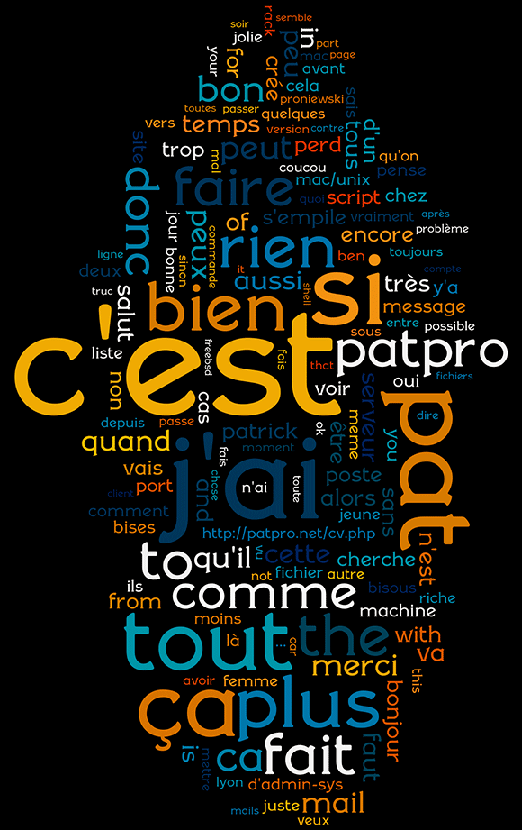 wordle-email-580
